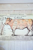 Poster on kitchen wall showing cuts of beef from a cow